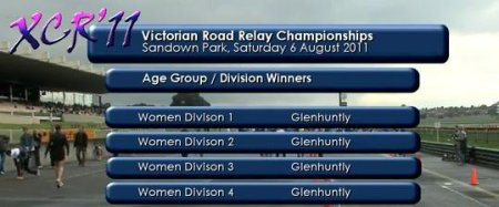 Womens Road Relay Div 1, 2, 3 & 4 Winners